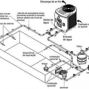 Instalação de motobomba